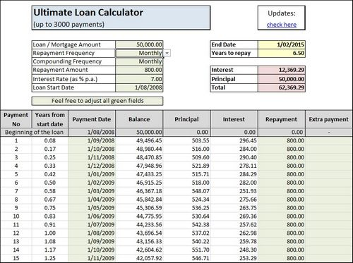 reverse amortization calculator excel